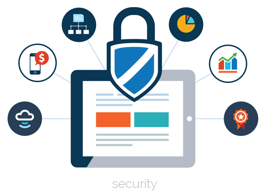 Website Security Vulnerability Prevention – Expert Advice