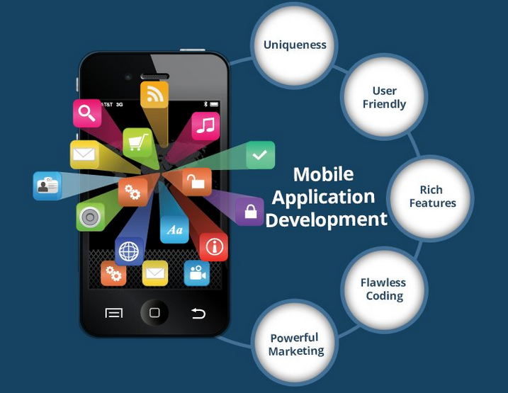 mobile apps for hotel industry